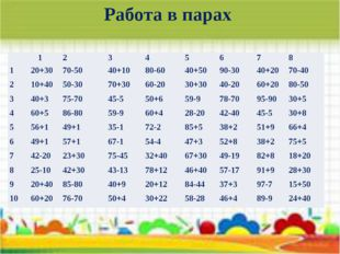 Работа в парах 1 2 3 4 5 6 7 8 1 20+30 70-50 40+10 80-60 40+50 90-30 40+20 70