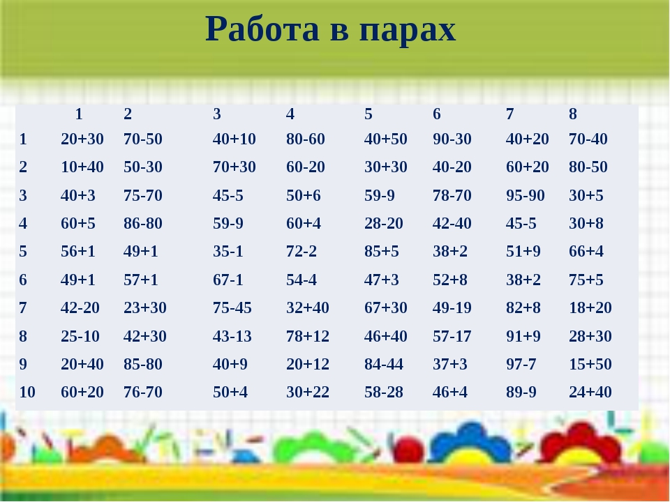 Работа в парах 1 2 3 4 5 6 7 8 1 20+30 70-50 40+10 80-60 40+50 90-30 40+20 70...