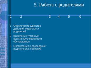 5. Работа с родителями 1 2 3456 1Обеспечение единства действий педагого