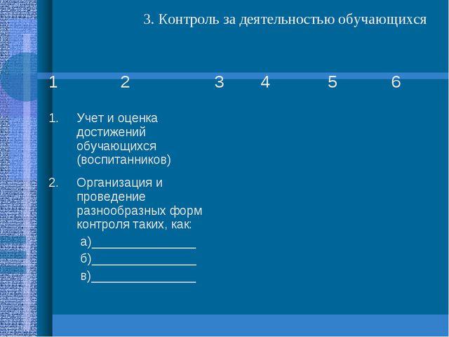 3. Контроль за деятельностью обучающихся 1 23456 1.Учет и оценка достиж...