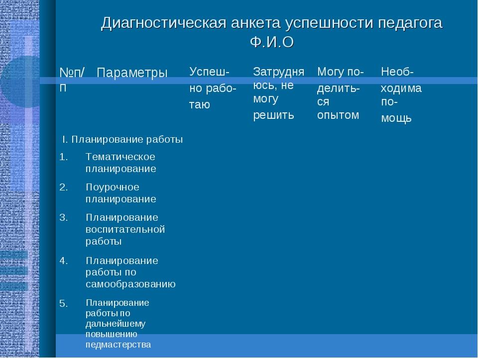 Диагностическая анкета успешности педагога Ф.И.О №п/пПараметрыУспеш- но раб...