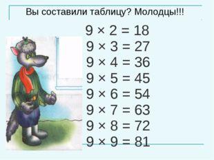 Вы составили таблицу? Молодцы!!! 9 × 2 = 18 9 × 3 = 27 9 × 4 = 36 9 × 5 = 45