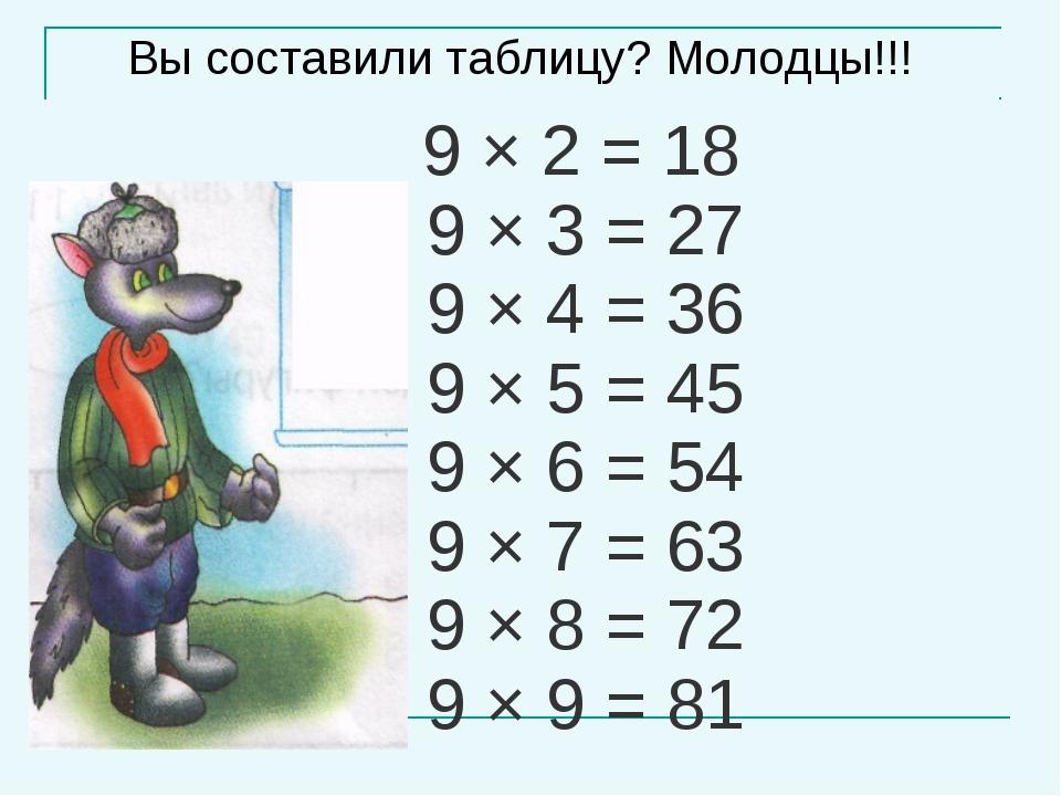 Вы составили таблицу? Молодцы!!! 9 × 2 = 18 9 × 3 = 27 9 × 4 = 36 9 × 5 = 45...