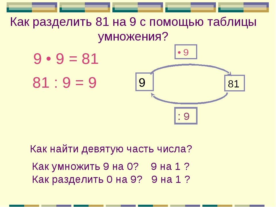 Как разделить 81 на 9 с помощью таблицы умножения? 9 • 9 = 81 81 : 9 = 9 Как...
