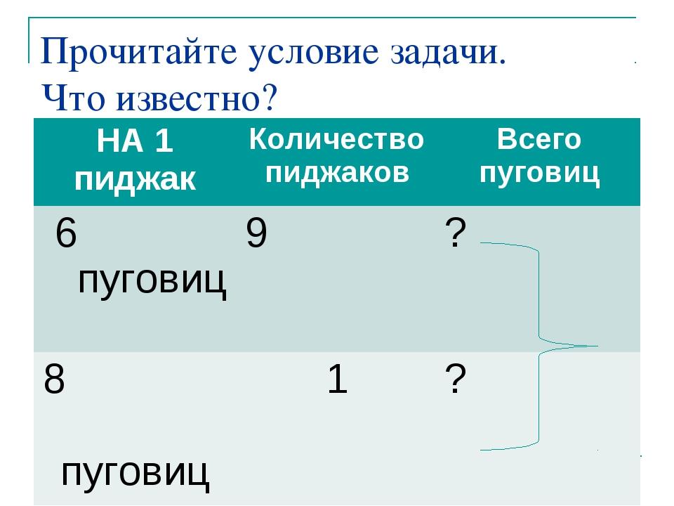 Прочитайте условие задачи. Что известно? Что требуется узнать? Заполните табл...