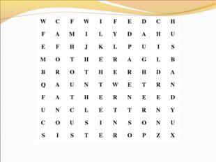 WCFWIFEDCH FAMILYDAHU EFHJKLPUIS MOTHERAGL