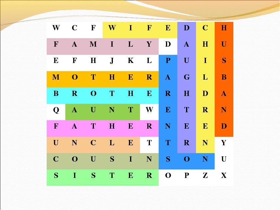WCFWIFEDCH FAMILYDAHU EFHJKLPUIS MOTHERAGL...