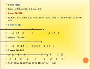 1-топ №315 1ж/е -1; 27ж/е-27; 8,3 ж/е -8,3 2-топ № 316 12ж/е-12; -0,9ж/е 0,9;
