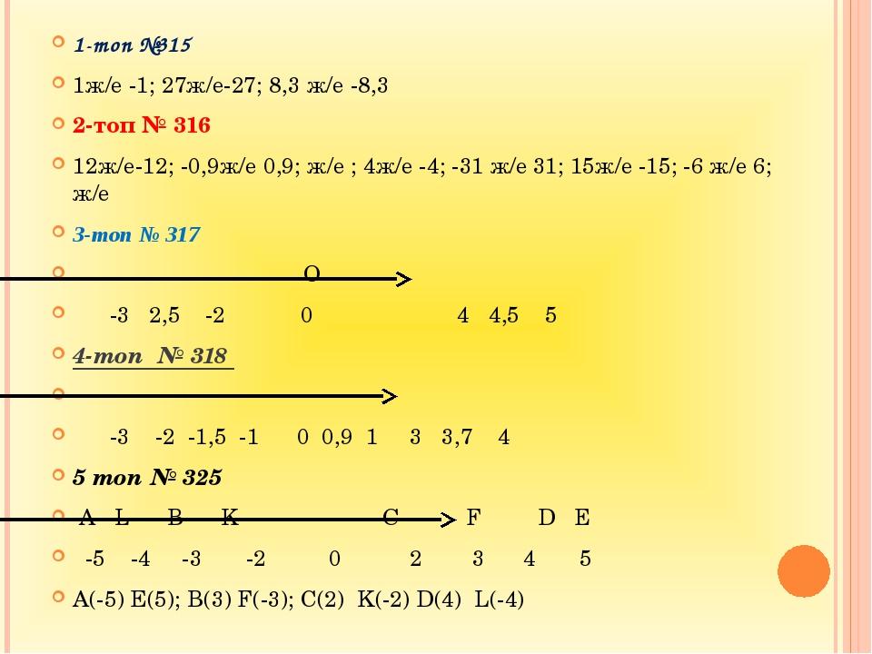 1-топ №315 1ж/е -1; 27ж/е-27; 8,3 ж/е -8,3 2-топ № 316 12ж/е-12; -0,9ж/е 0,9;...