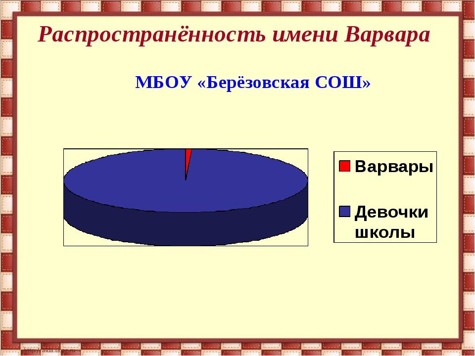 Распространённость имени Варвара МБОУ «Берёзовская СОШ»