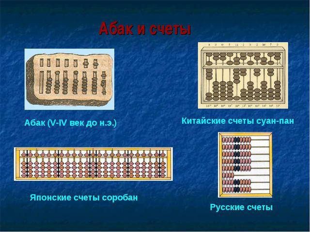 Абак и счеты Абак (V-IV век до н.э.) Китайские счеты суан-пан Японские счеты...