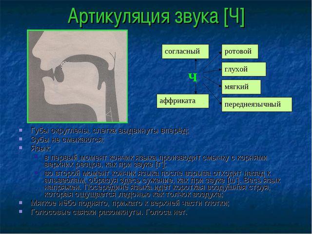 Артикуляция звука [Ч] Губы округлены, слегка выдвинуты вперёд; Зубы не смыкаю...