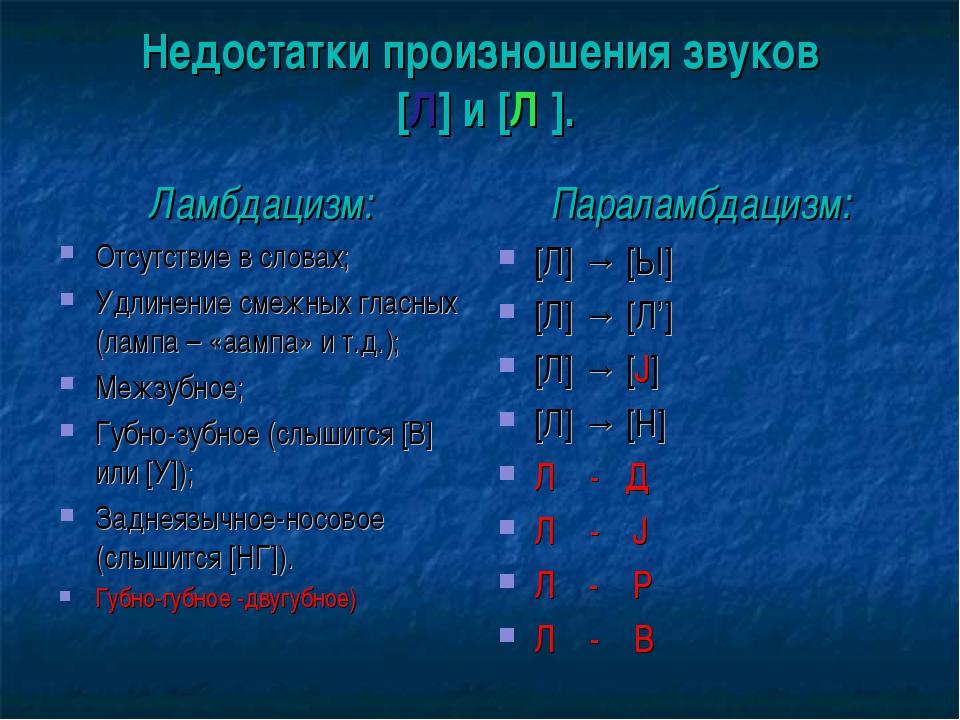 Недостатки произношения звуков [Л] и [Л′]. Ламбдацизм: Отсутствие в словах; У...