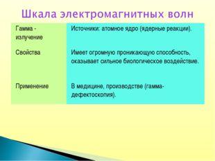 Гамма - излучение Источники: атомное ядро (ядерные реакции). Свойства Имеет