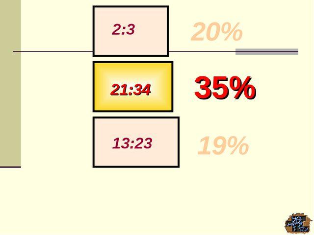 2:3 13:23 21:34 35% 20% 19%