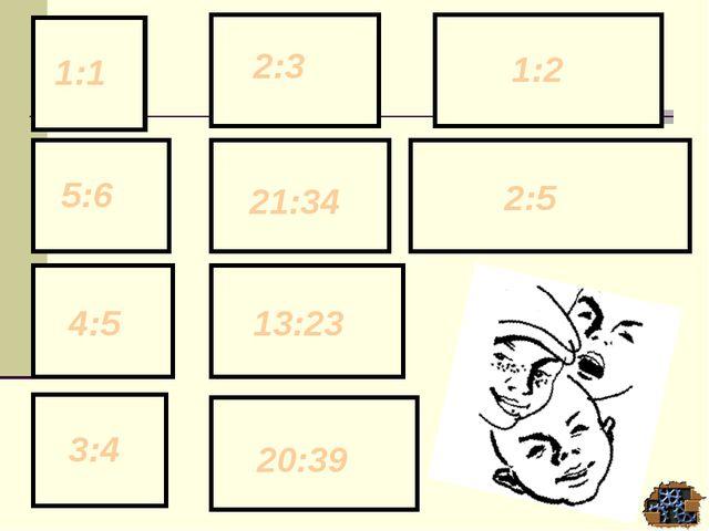 1:1 5:6 4:5 3:4 2:3 13:23 20:39 21:34 1:2 2:5