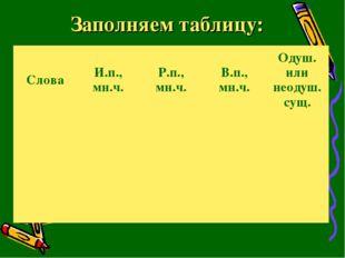 Заполняем таблицу: СловаИ.п., мн.ч.Р.п., мн.ч.В.п., мн.ч.Одуш. или неодуш