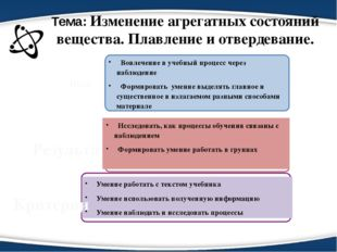 Тема: Изменение агрегатных состояний вещества. Плавление и отвердевание. 2005