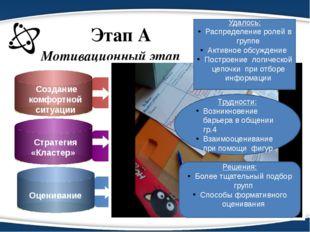 Этап А Создание комфортной ситуации Стратегия «Кластер» Оценивание Мотивацио