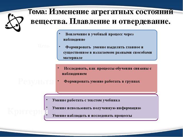 Тема: Изменение агрегатных состояний вещества. Плавление и отвердевание. 2005...