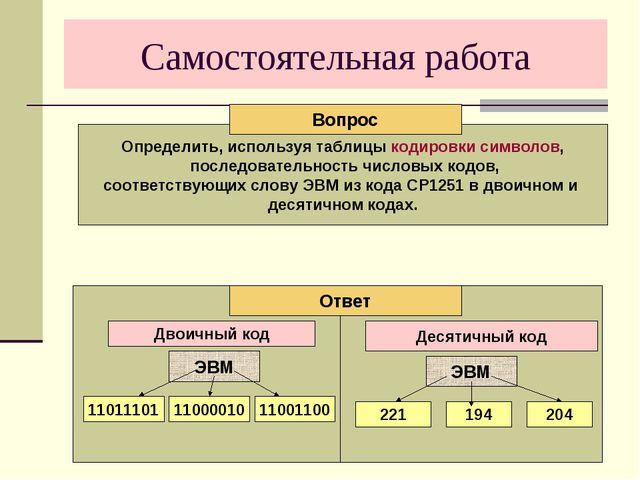 Самостоятельная работа Определить, используя таблицы кодировки символов, посл...