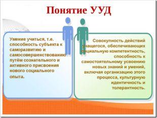 Понятие УУД Умение учиться, т.е. способность субъекта к саморазвитию и самосо