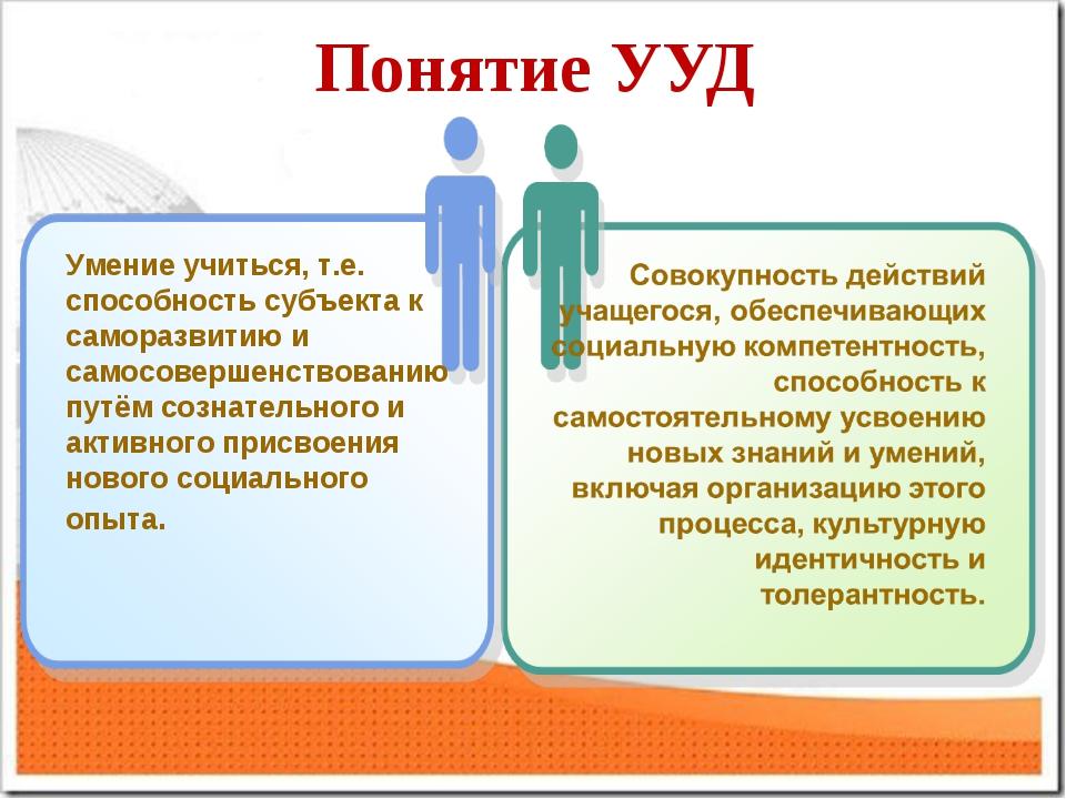 Понятие УУД Умение учиться, т.е. способность субъекта к саморазвитию и самосо...