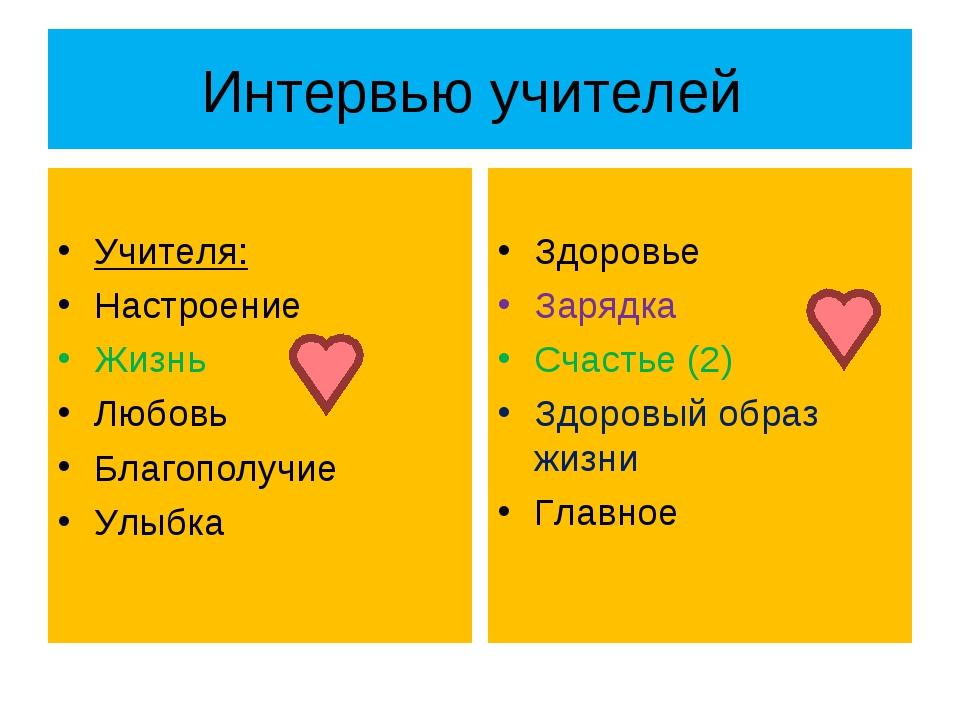 Интервью учителей Учителя: Настроение Жизнь Любовь Благополучие Улыбка Здоров...