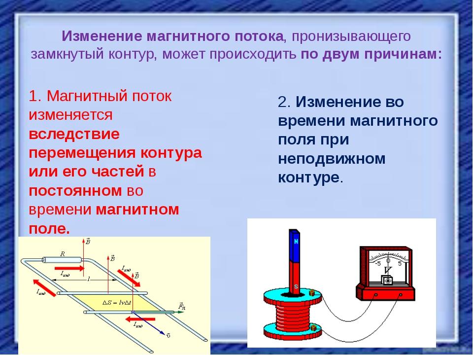 Изменение магнитного потока, пронизывающего замкнутый контур, может происходи...