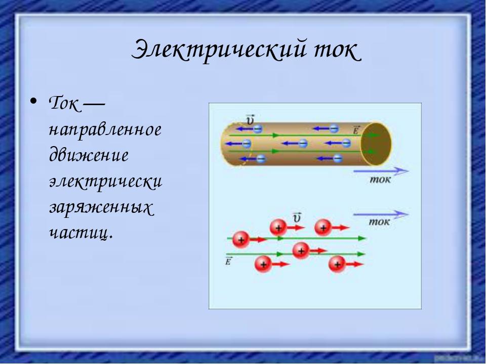 Электрический ток Ток— направленное движение электрически заряженных частиц.