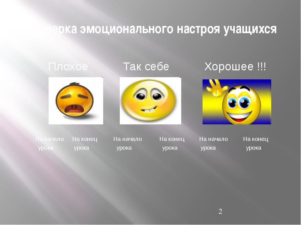Проверка эмоционального настроя учащихся Плохое Так себе Хорошее !!! На нача...