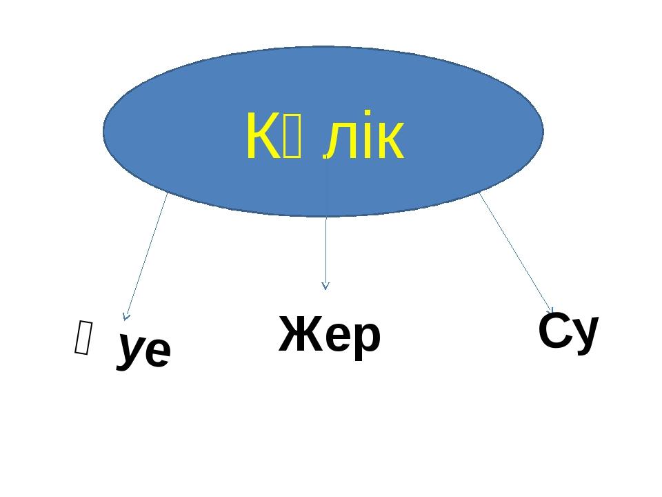 Көлік Жер Су Әуе