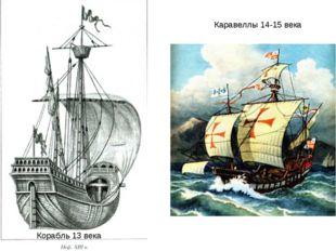 Корабль 13 века Каравеллы 14-15 века