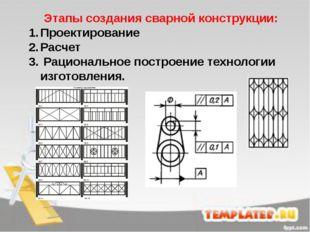 Этапы создания сварной конструкции: Проектирование Расчет Рациональное постр