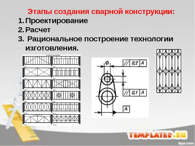 Этапы создания сварной конструкции: Проектирование Расчет Рациональное постр...