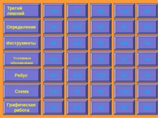 100 Определение Инструменты Условные обозначения Ребус Схема Графическая рабо