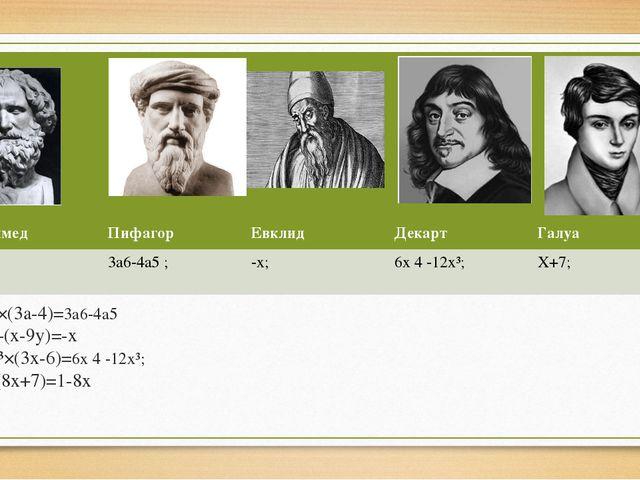 a5×(3a-4)=3a6-4a5 9y-(x-9y)=-x 2x³×(3x-6)=6x 4 -12x³; 8-(8x+7)=1-8x Архимед П...