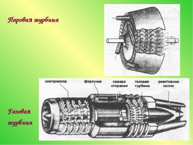 Паровая турбина Газовая турбина