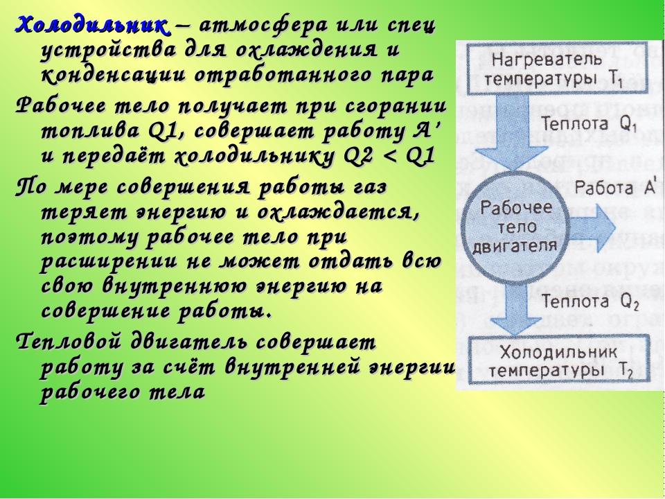 Холодильник – атмосфера или спец устройства для охлаждения и конденсации отра...