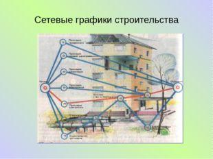 Сетевые графики строительства