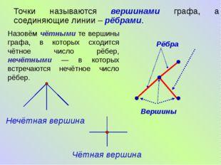 Точки называются вершинами графа, а соединяющие линии – рёбрами. Рёбра Верши