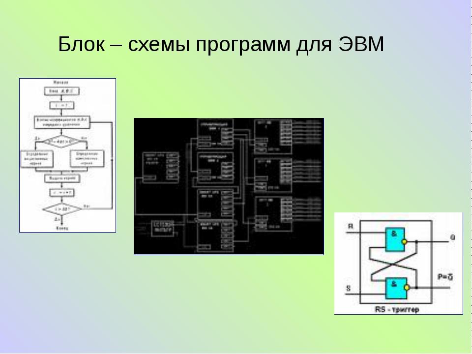 Блок – схемы программ для ЭВМ