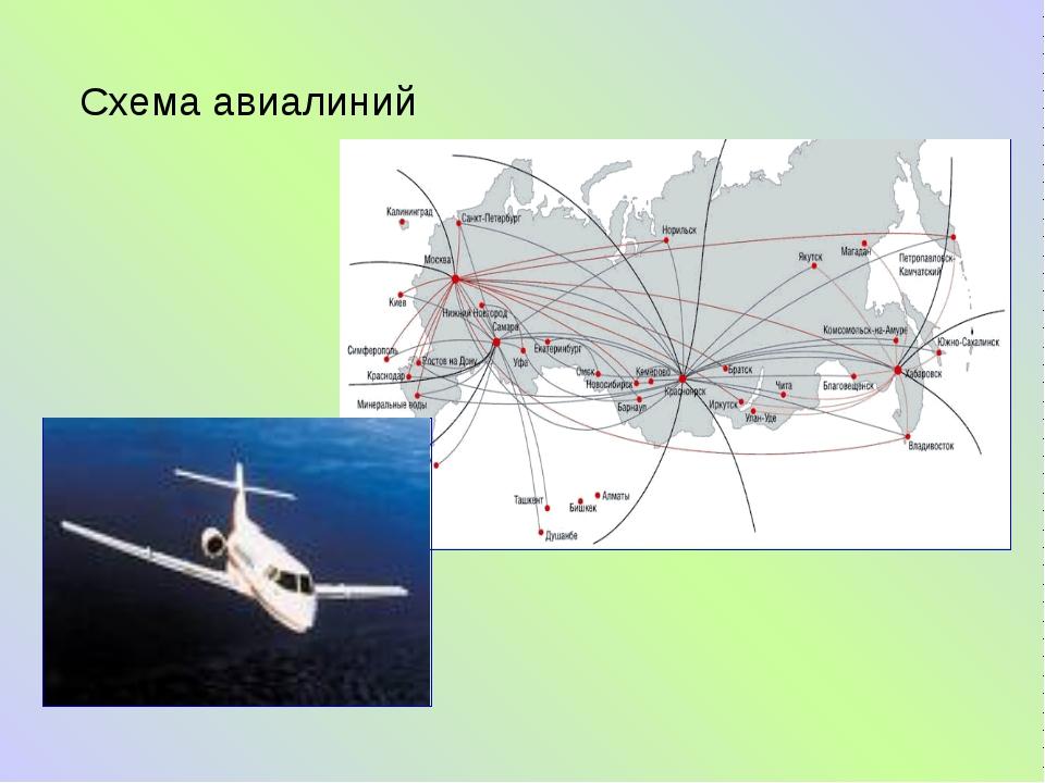 Схема авиалиний