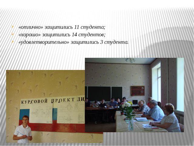 «отлично» защитились 11 студента; «хорошо» защитились 14 студентов; «удовлет...