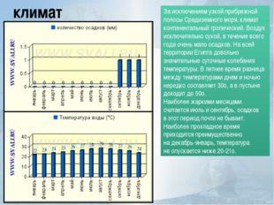 климат Заисключением узкой прибрежной полосы Средиземного моря, климат конти