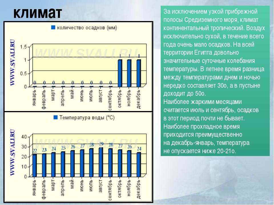 климат Заисключением узкой прибрежной полосы Средиземного моря, климат конти...