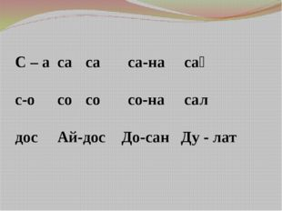 Сауат ашу әлемінің картасы С – асасаса-насақ с-осососо-насал дос