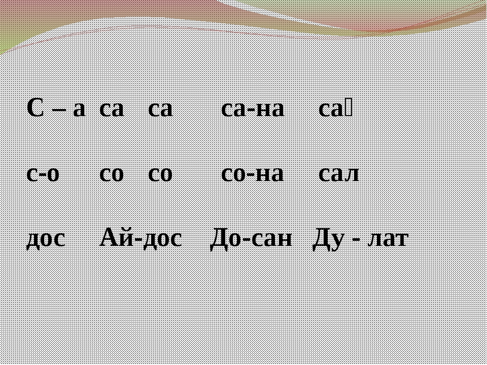 Сауат ашу әлемінің картасы С – асасаса-насақ с-осососо-насал дос...