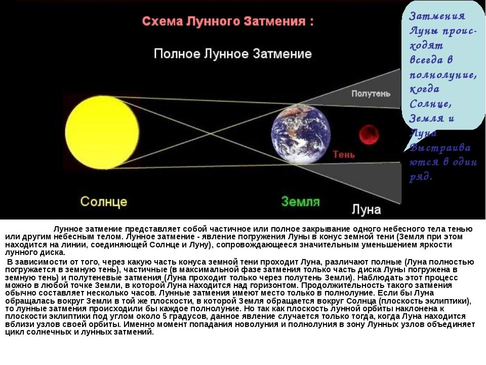 Лунное затмение представляет собой частичное или полное закрывание одного не...