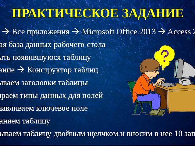 ПРАКТИЧЕСКОЕ ЗАДАНИЕ Пуск  Все приложения  Microsoft Office 2013  Access 2...